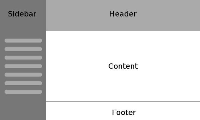 genesis full height sidebar header footer with content