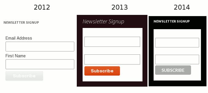 mailchimp form defaults