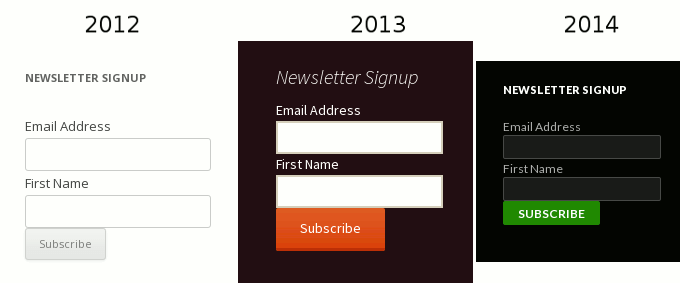 mailchimp form with theme styles