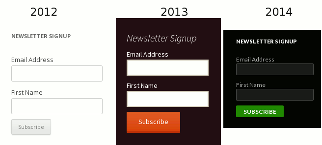 Add a MailChimp Signup Form to Your WordPress Website without a Plugin