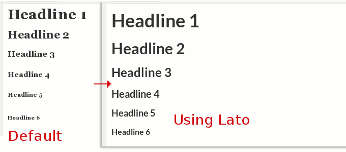 editor style WordPress headlines in visual editor